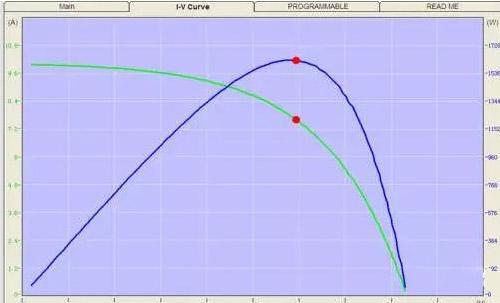 【深度解析】逆变器MPPT的作用、原理及算法