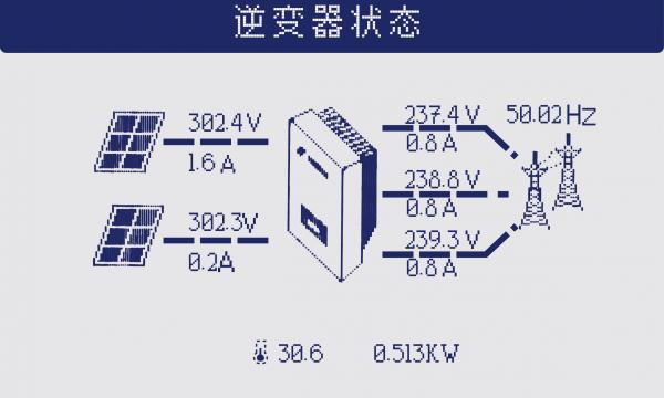 上海兆能三相机操作界面解析